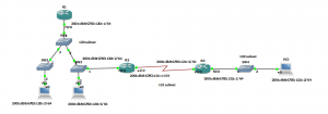 RIP and IPV6 lab