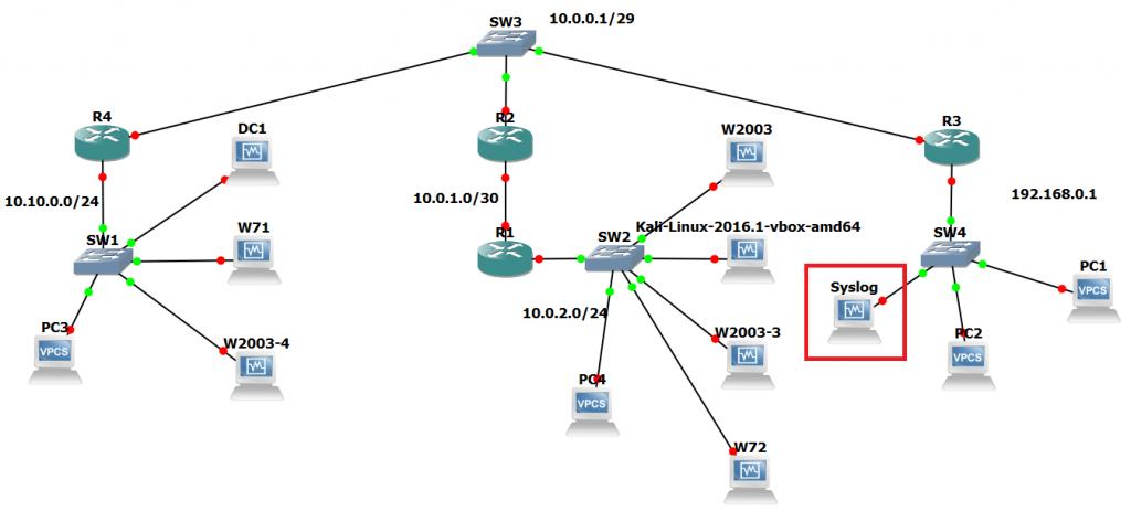 Ubuntu Syslog Server Network