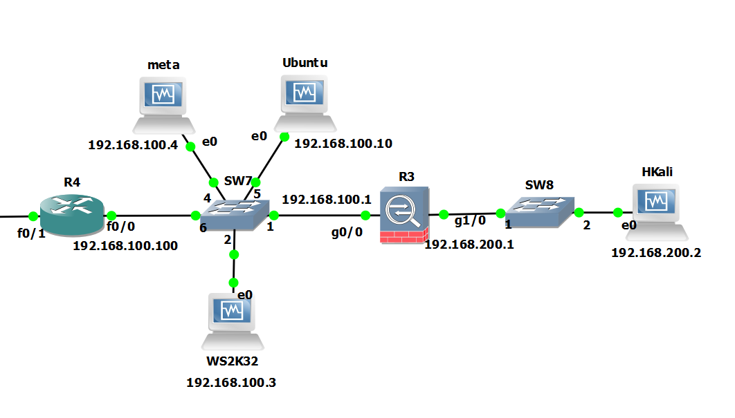 tunnel snmp-check and other UDP over SSH